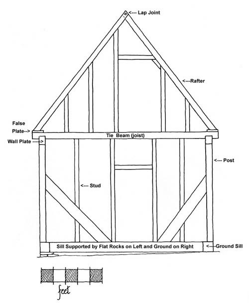 Drawing of Tie Beam Construction