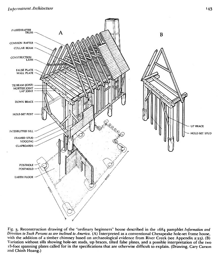 Vernacular architecture henry glassie summary writing