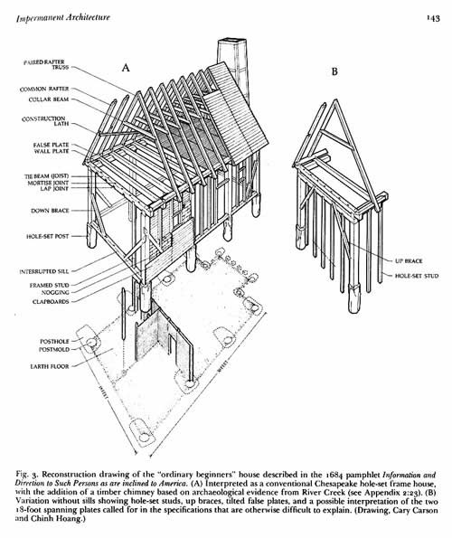 Re-Construction of a Virgina House based upon a 1684 Pamphlet